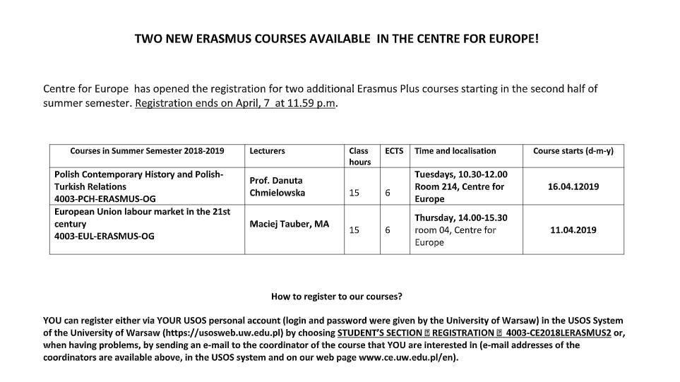 New Erasmus Courses